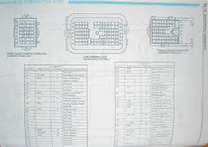 similiar 1987 firebird fuse box diagram keywords diagram besides 1987 firebird fuse box diagram on 82 camaro fuse box