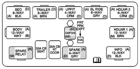 Gmc Yukon Fuse Box Diagram Carknowledge