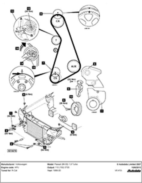 Vw Passat Alternator Diagram by Belt Diagram For 1999 Vw Passat 2 8l V6 Fixya