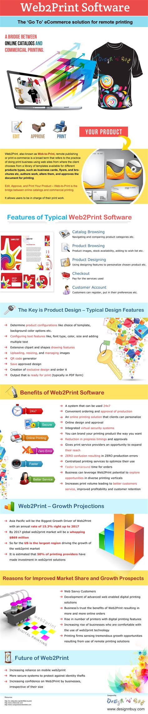 Web To Print Software  The 'go To'ecommerce Solution For. Jimi Hendrix Drug Addiction Site Hosted By. Patent Attorney Pittsburgh Ways To Video Chat. X Ray Technician Education Newton Ma Dentist. Sample Html Email Templates English Ap Exam. Online Courses For Electrical Engineering. Wellcore Medical Alert Ken Nugent Columbus Ga. Virtual Machine In The Cloud. Sports Administration Graduate Programs