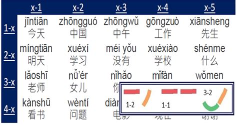 An Exciting New Audio-visual Way to Practice Mandarin Tones