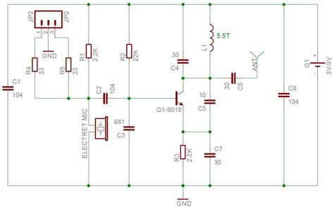 The Simplest Cheapest Transmitter