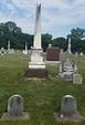 William Hanna (1796-1871) - Find A Grave Memorial