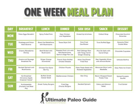 Meal Plan Monthly Service Ultimate Paleo Guide