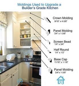 kitchen molding ideas interior design ideas home bunch interior design ideas