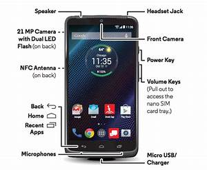 Droid Turbo User Manual Leaked  Specs All But Confirmed