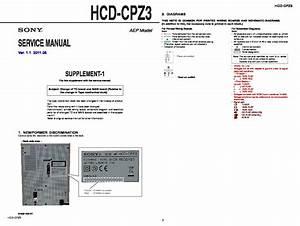 Sony Hcd-cpz3 Service Manual