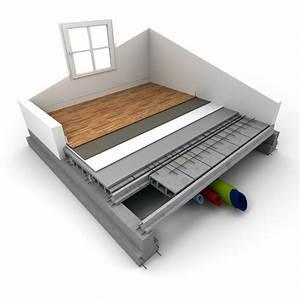 Isolation Des Sols : prix de l 39 isolation des sols 2019 au m2 tarif cout ~ Melissatoandfro.com Idées de Décoration