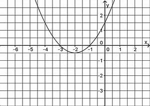 Ableitungen Berechnen : funktionen berechnen einfach erkl rt dank unserer inhalte ~ Themetempest.com Abrechnung