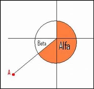 Arccos Berechnen : mp forum wie errechne ich den winkel matroids matheplanet ~ Themetempest.com Abrechnung