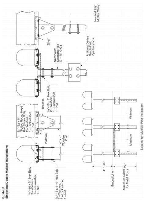 usps master key template organization information