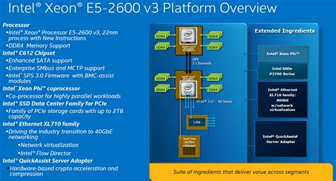 xeon intel e5 v3 cores generation haswell cpu unveils data chips kitguru overview