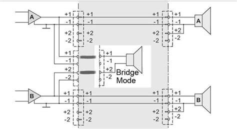 neutrik speakon connector wiring diagram fuse box and