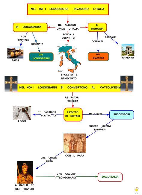 Bisanzio Testo Impero Bizantino Mappa Concettuale Ke01 Pineglen