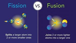 Fission Vs  Fusion  What U2019s The Difference