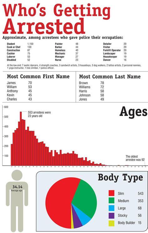 census bureau statistics the richmond crime almanac cover style weekly