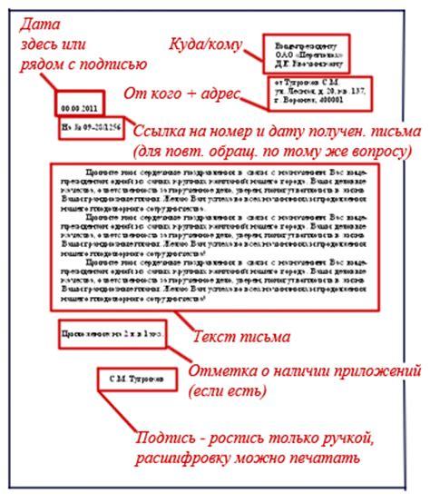 Как написать жалобу на ТСЖ – образцы заявлений в Роспотребнадзор, прокуратуру и жилинспекцию