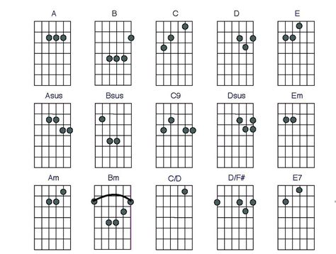 guitar chords guide sheets activity shelter