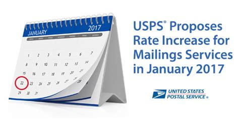 usps letter rates 2017 usps rates archives 30425