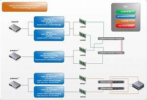 Virtualization  Resistance Is Futile  Vsphere 5 Host