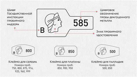 Магазин православных подарков - ювелирные изделия, иконы и..