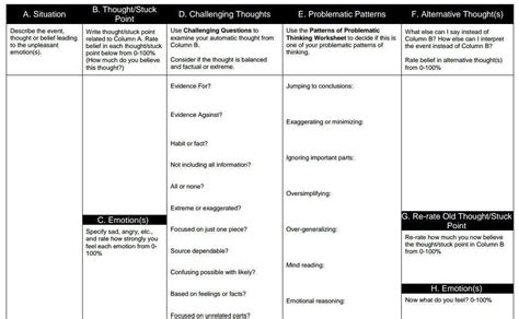 Ptsd Abc Worksheets Examples Livinghealthybulletin