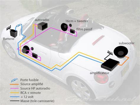 comment installer un siege auto dans une voiture tout savoir sur les subwoofers et les caissons feu vert