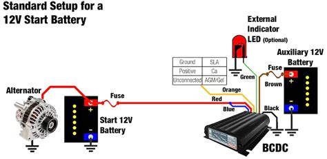 How Boat Battery Chargers Work by Dc Dc Charging How To Speed Alternator Charging