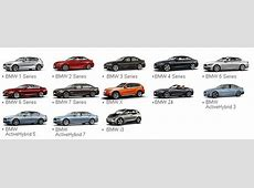 Car Wrecker NZ BMW Car Parts 318 525 540 740 X5