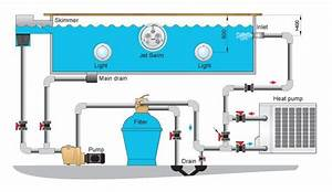 Swimming Pool Schematic With Installation Example With