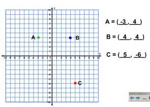 Coordinate Plane Worksheets