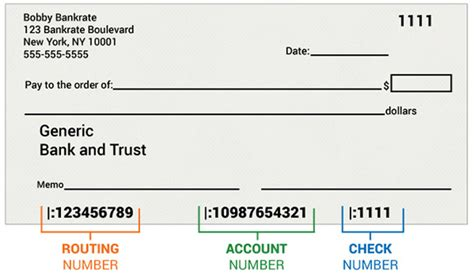 parts of a check routing number routing number on check how it works bankrate