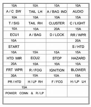 2003 Hyundai Xg350 Fuse Box Diagram 26060 Netsonda Es