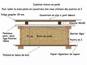 Toit En Paille : isolation en paille du toit maison en paille en bretagne ~ Premium-room.com Idées de Décoration