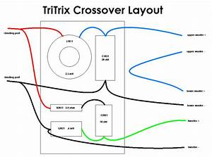 Tritrix Crossover Schematic