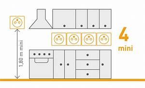 Schema Electrique Cuisine : combien doit on mettre de prises de courant dans une ~ Melissatoandfro.com Idées de Décoration