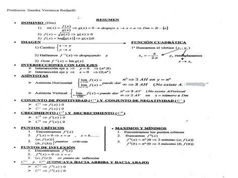 matematica resumen de estudio de funciones taringa