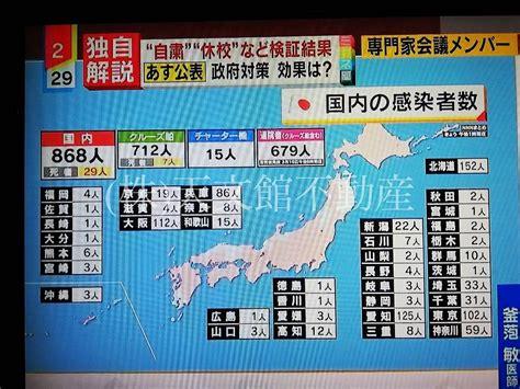 愛知 県 今日 の コロナ 感染 者