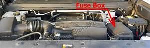 Fuse Box Diagram Gmc Canyon  2015