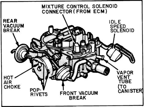 Does Anyone Have Vacuum Line Diagram For