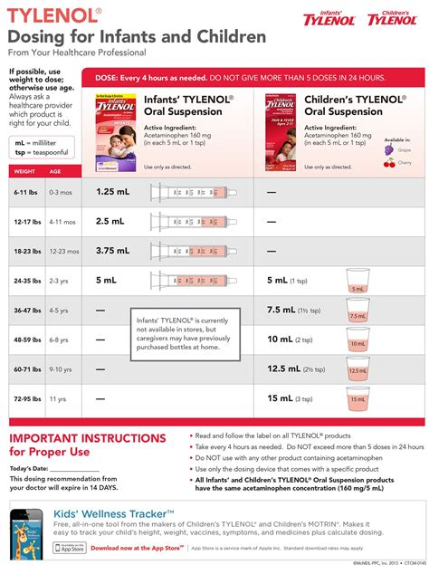 correct tylenol  motrin dosing  infants  children