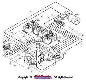 similiar club cart battery wiring guide keywords club car wiring diagram 36 volt photo album wire diagram images