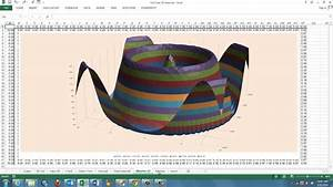 Excel Charts And Graphs 3d Charts And Graphs In Excel Youtube