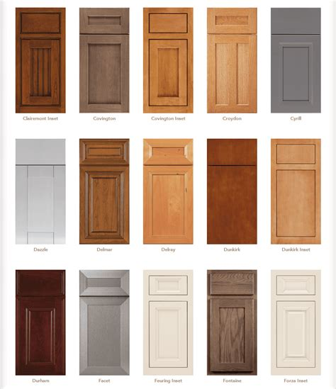 kitchen cabinet door styles options cabinet door styles cabinet door gallery designs in 7802