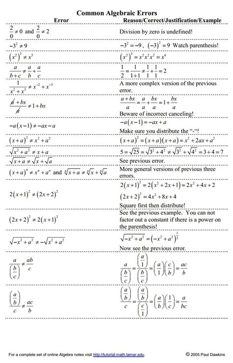 math formula definition math formulas