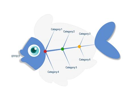 Fishbone Ppt Template Free by 15 Authorized Fishbone Diagram Templates Powerpoint