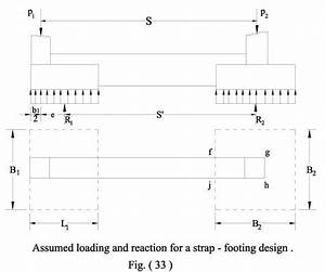 Pad Foundation Diagram