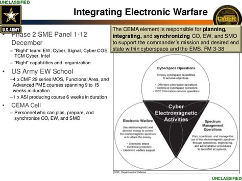 arcyber cpt image mag