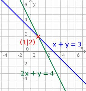 Schnittpunkt Mit Y Achse Berechnen Lineare Funktion : aufgabenfuchs lineare gleichungssysteme ~ Themetempest.com Abrechnung