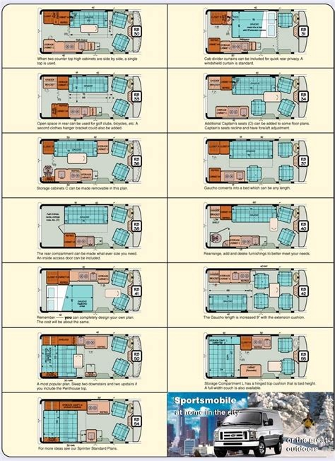 little motorhomes may be the perfect fit class b